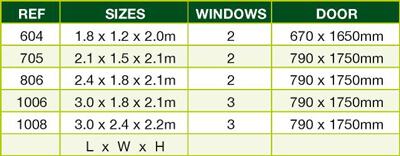 Norfolk measurements table