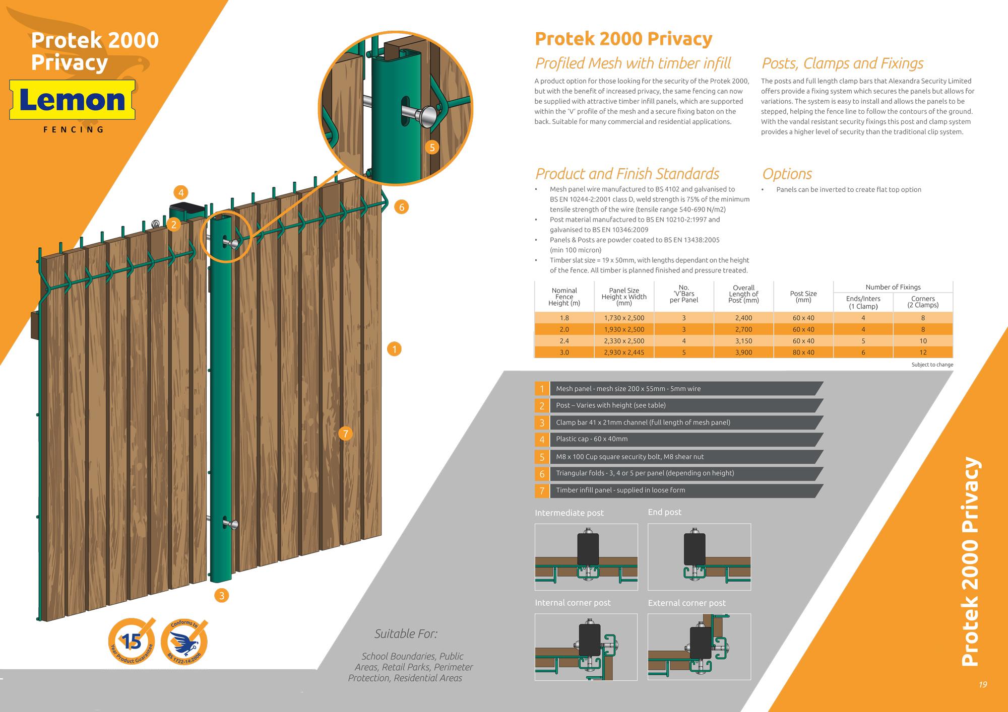 Protek 2000 Privacy mesh