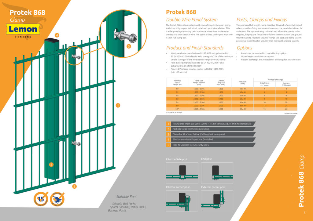 Protek 868 mesh
