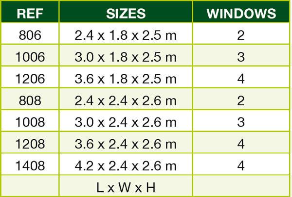 major apex measurement table