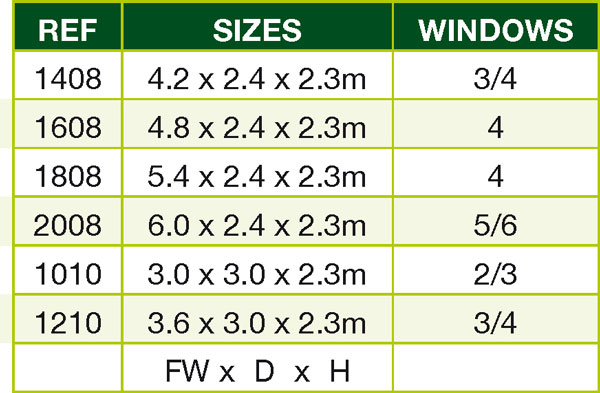 major pent measurement table
