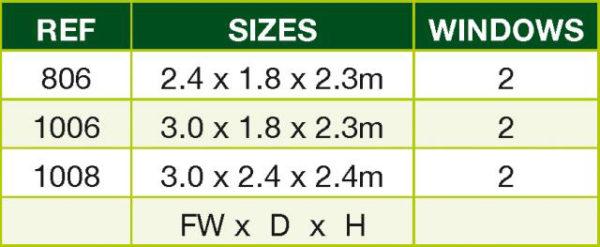 Pytchley measurement table