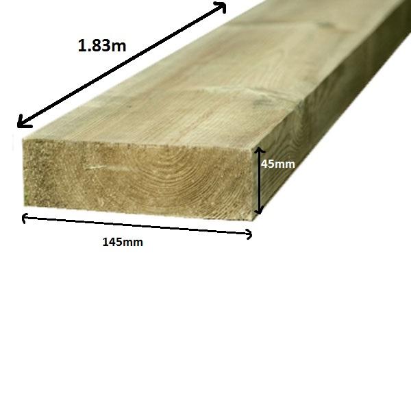1.83m planed kickboard green