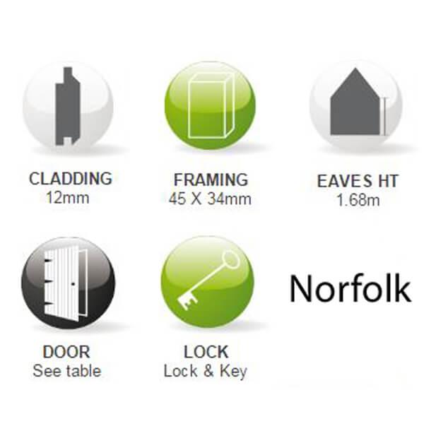 Norfolk information