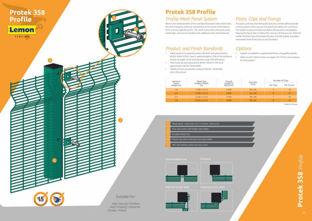 Protek 358 Profile mesh