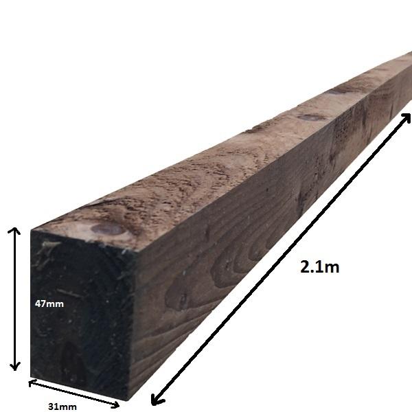 2.1 rail brown