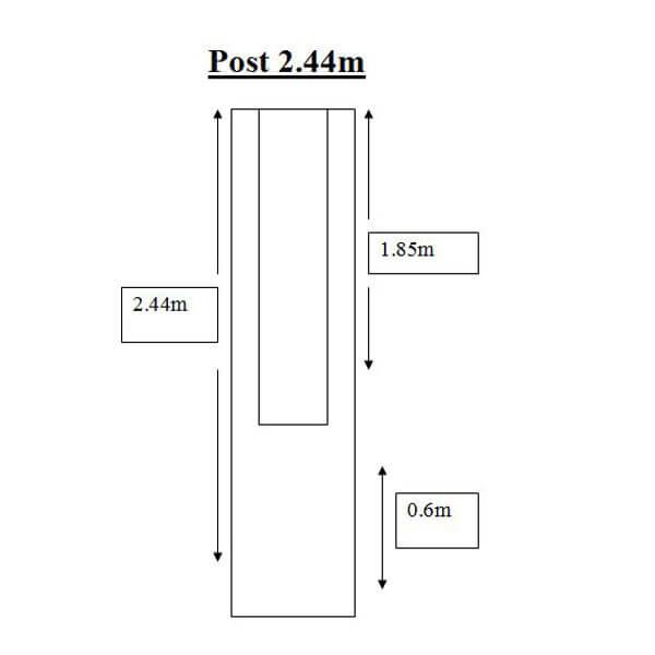Post-2.44m-diagram