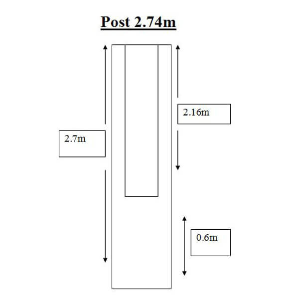 post-2.74-diagram