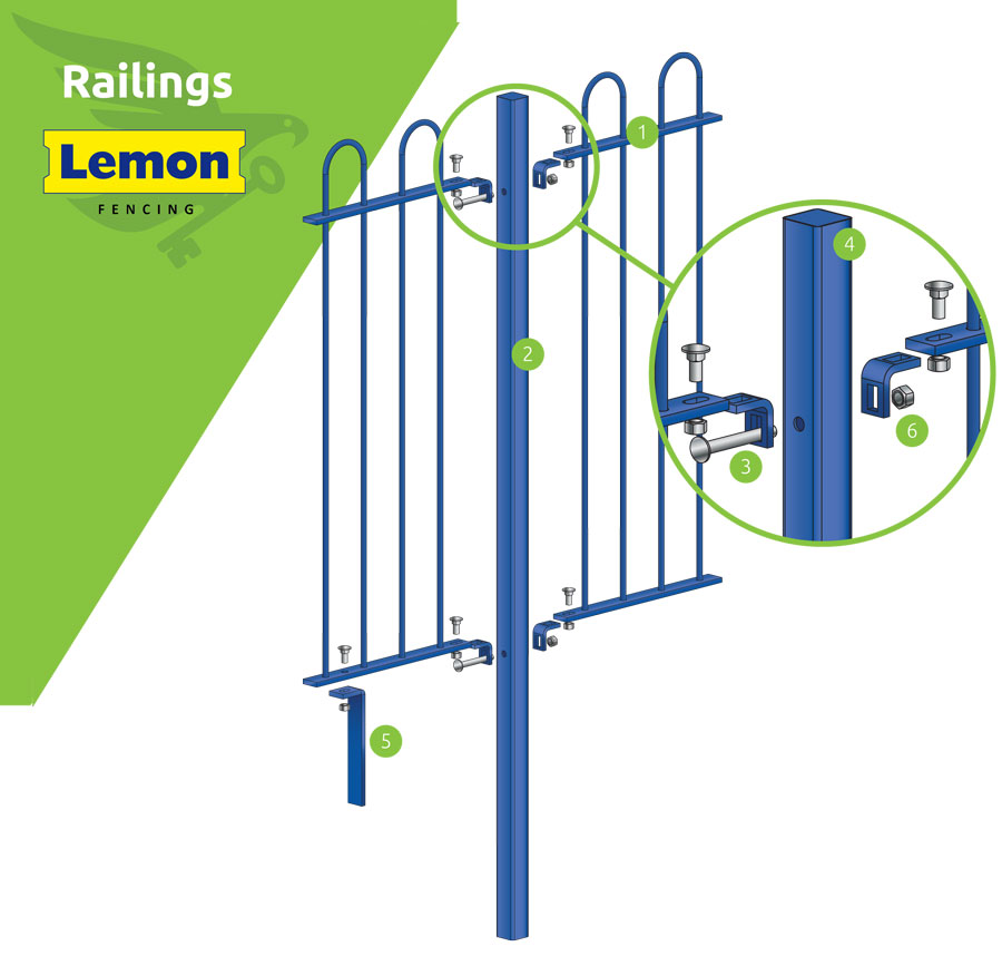 Railings specification