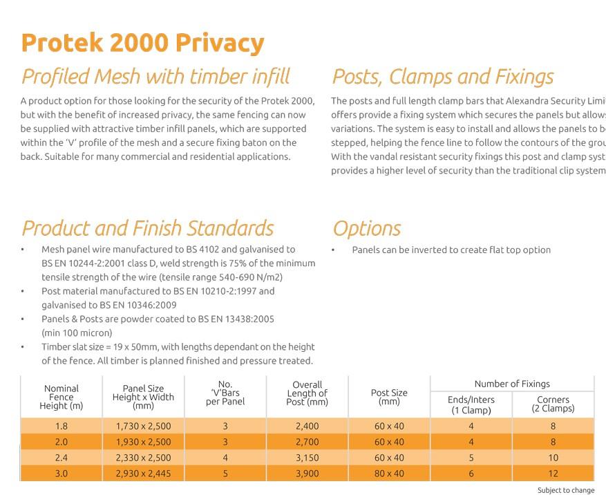 Protek_2000_Privacy