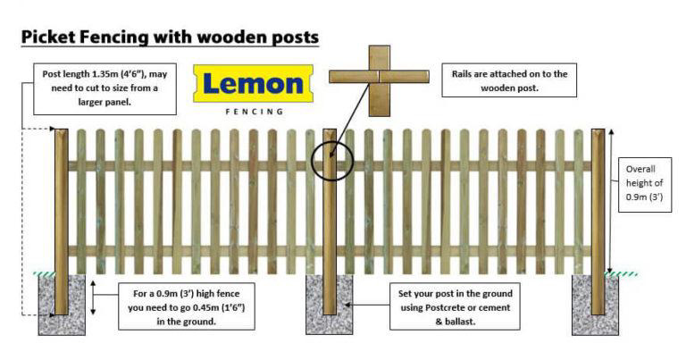 Picket fencing timber